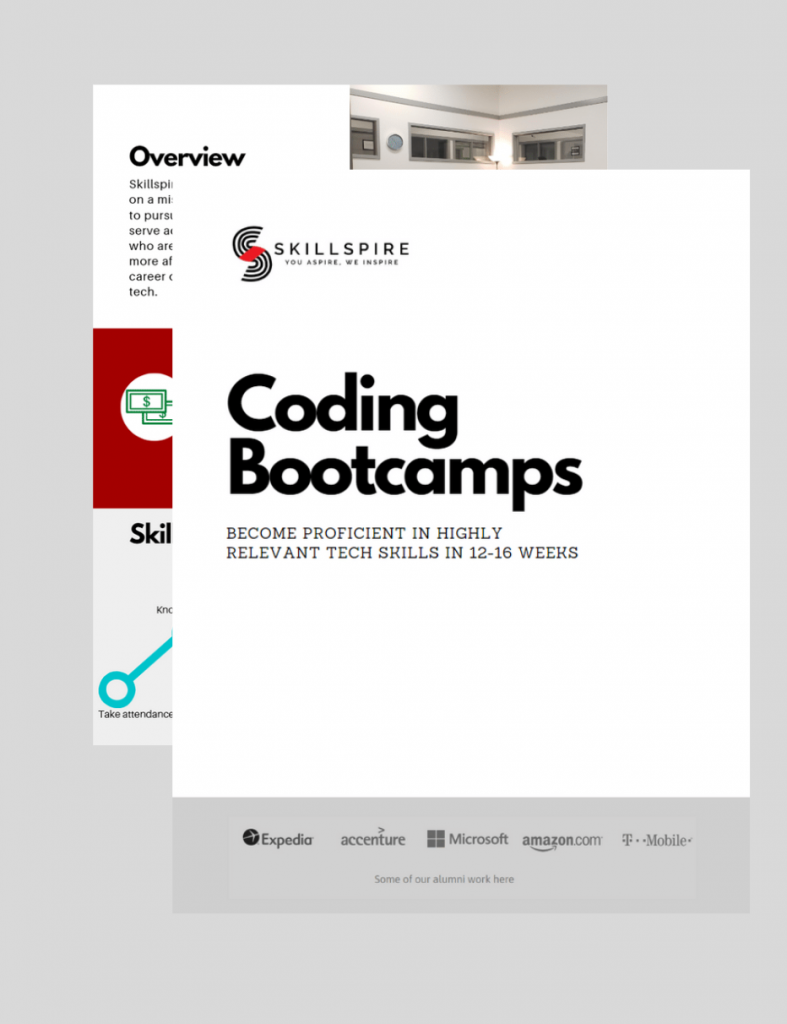 Best Coding bootcamp Master Course Curriculum
